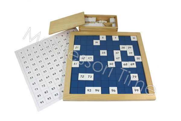 Hundred Board with Control Chart