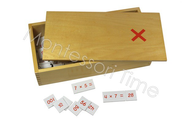 Multiplication & Products Box