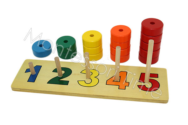 Number Counter Stand